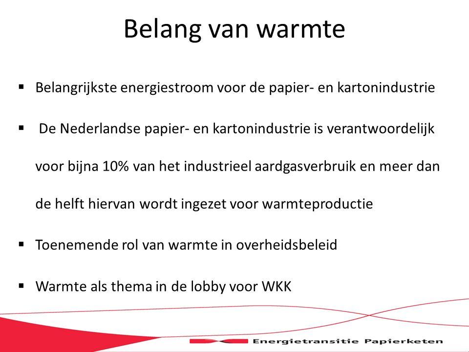 Belang van warmte  Belangrijkste energiestroom voor de papier- en kartonindustrie  De Nederlandse papier- en kartonindustrie is verantwoordelijk voor bijna 10% van het industrieel aardgasverbruik en meer dan de helft hiervan wordt ingezet voor warmteproductie  Toenemende rol van warmte in overheidsbeleid  Warmte als thema in de lobby voor WKK