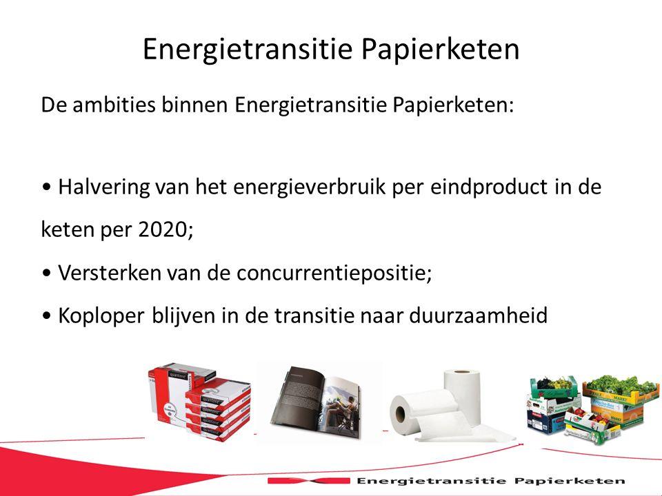 Energietransitie Papierketen De ambities binnen Energietransitie Papierketen: Halvering van het energieverbruik per eindproduct in de keten per 2020; Versterken van de concurrentiepositie; Koploper blijven in de transitie naar duurzaamheid