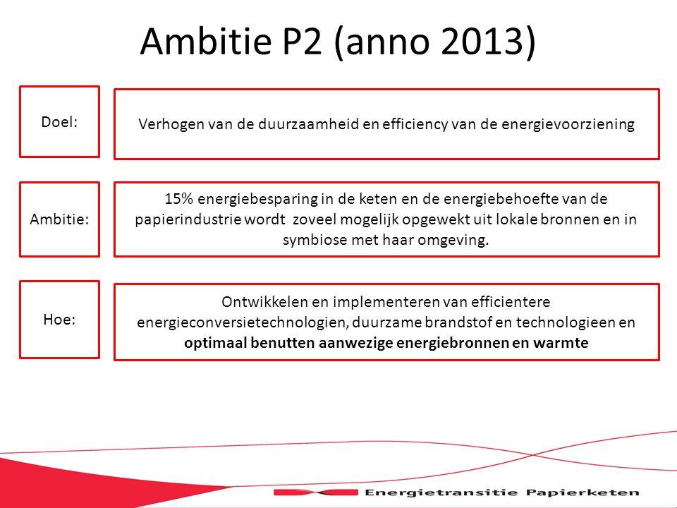Ambitie P2 (anno 2013) Doel: Ambitie: Hoe: Verhogen van de duurzaamheid en efficiency van de energievoorziening 15% energiebesparing in de keten en de energiebehoefte van de papierindustrie wordt zoveel mogelijk opgewekt uit lokale bronnen en in symbiose met haar omgeving.