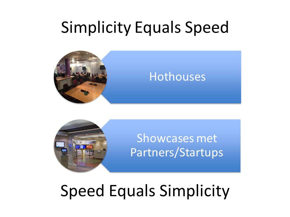 Hothouses Business Problem to Resolve, gekozen door senior stakeholder Ervaren managers begeleiden concept Scherpstelling probleem  opportuniteit  'wedstrijdvraag' Samenstelling cross functionele teams (4x 6à10p) – leden werken normaal niet samen - Selfcasting.