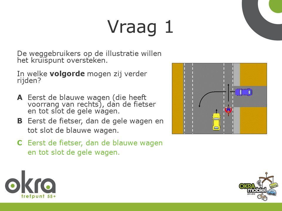 Vraag 1 De weggebruikers op de illustratie willen het kruispunt oversteken.