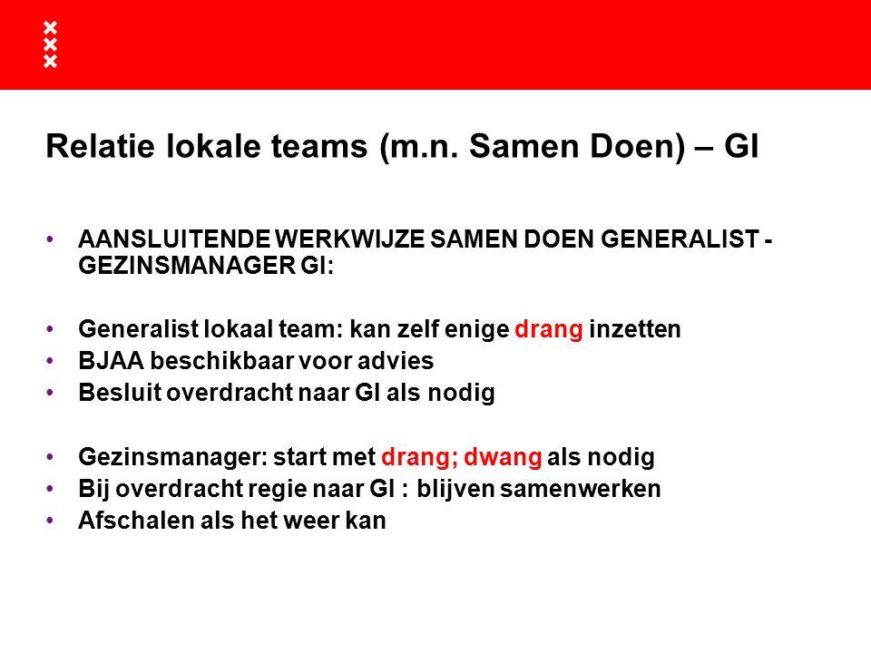 Relatie lokale teams (m.n.