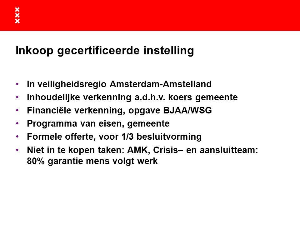 Inkoop gecertificeerde instelling In veiligheidsregio Amsterdam-Amstelland Inhoudelijke verkenning a.d.h.v.