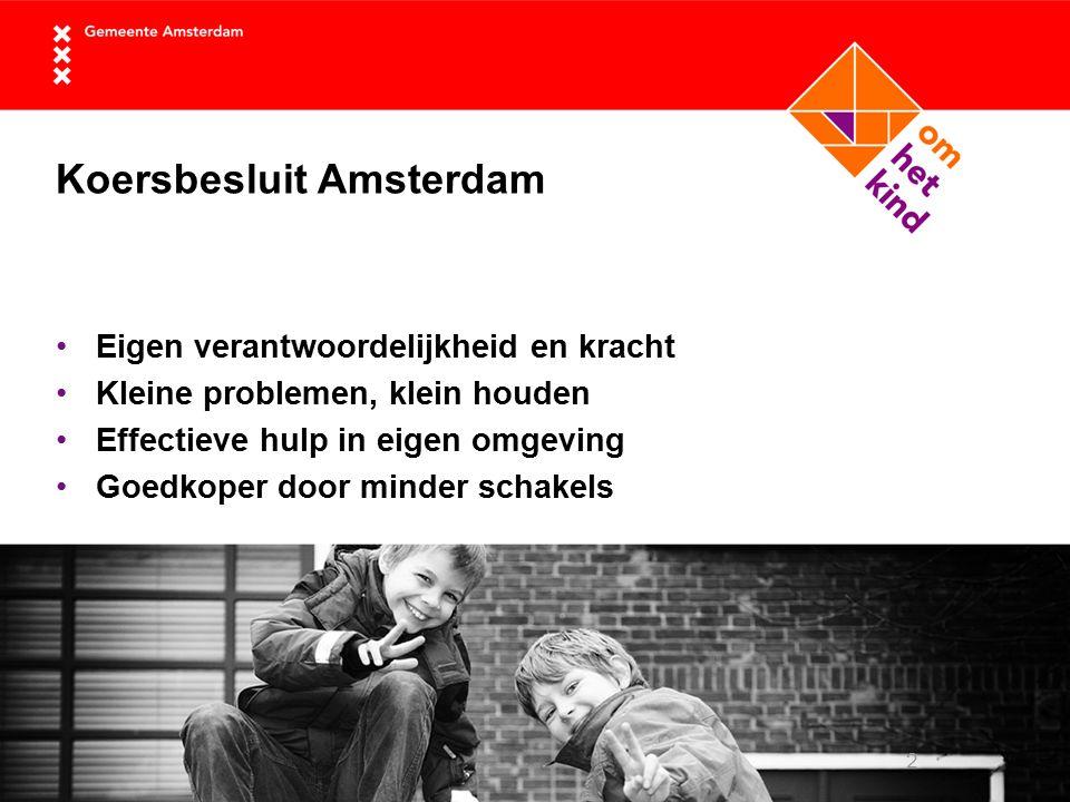 2 Koersbesluit Amsterdam Eigen verantwoordelijkheid en kracht Kleine problemen, klein houden Effectieve hulp in eigen omgeving Goedkoper door minder schakels