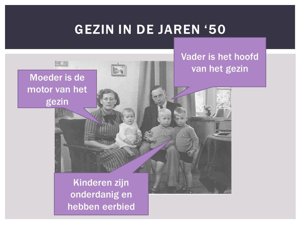 GEZIN IN DE JAREN '50 Vader is het hoofd van het gezin Kinderen zijn onderdanig en hebben eerbied Moeder is de motor van het gezin