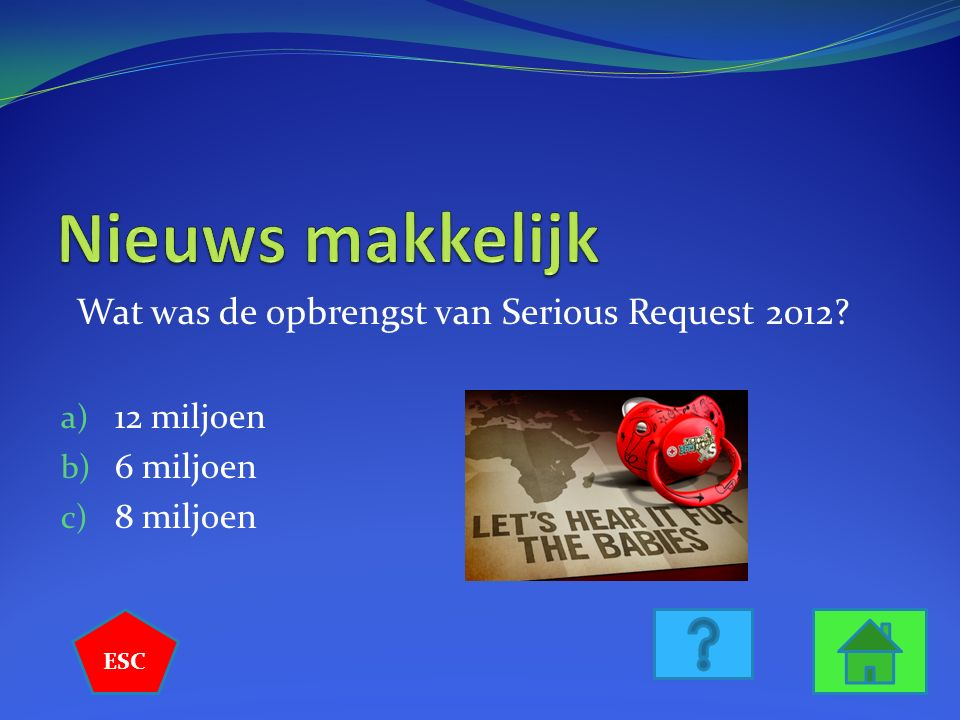 Wat was de opbrengst van Serious Request 2012? a) 12 miljoen b) 6 miljoen c) 8 miljoen ESC