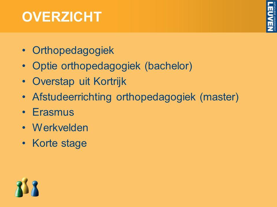 MASTER PW: ORTHOPEDAGOGIEK Keuze orthopedagogiek (1 opo kiezen) –GEDRAGS- EN OPVOEDINGSPROBLEMEN –LEERLINGENBEGELEIDING EN LEERSTOORNISSEN –HANDICAPS KEUZE SLO Universiteitsbreed –Vrijblijvend aangeraden keuzeopo's per afstudeerrichting te vinden op http://ppw.kuleuven.be/onderwijs/studentenportaal/programma/keuzepedwet http://ppw.kuleuven.be/onderwijs/studentenportaal/programma/keuzepedwet