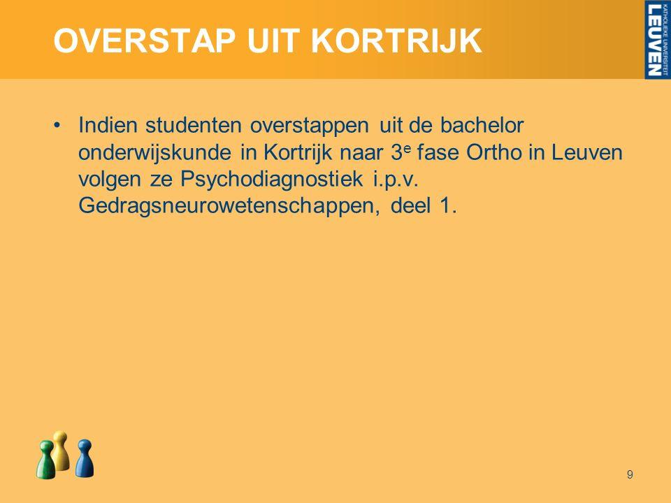 OVERSTAP UIT KORTRIJK Indien studenten overstappen uit de bachelor onderwijskunde in Kortrijk naar 3 e fase Ortho in Leuven volgen ze Psychodiagnostiek i.p.v.