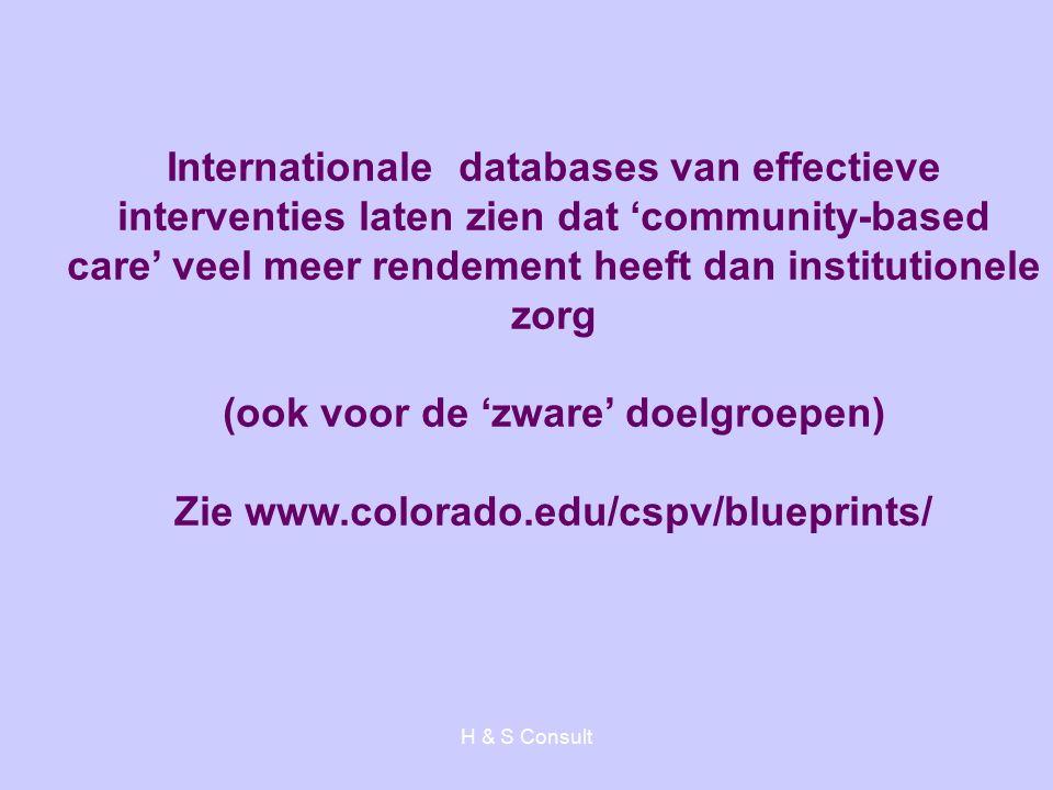 H & S Consult Internationale databases van effectieve interventies laten zien dat 'community-based care' veel meer rendement heeft dan institutionele zorg (ook voor de 'zware' doelgroepen) Zie www.colorado.edu/cspv/blueprints/