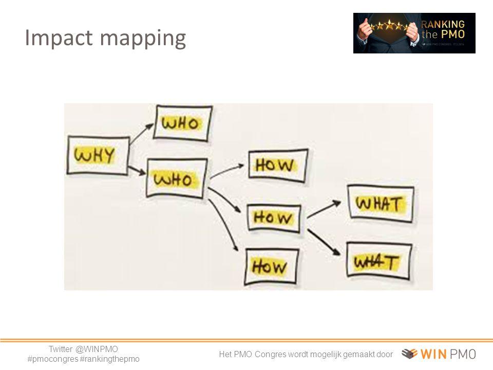 Twitter @WINPMO #pmocongres #rankingthepmo Het PMO Congres wordt mogelijk gemaakt door Impact mapping