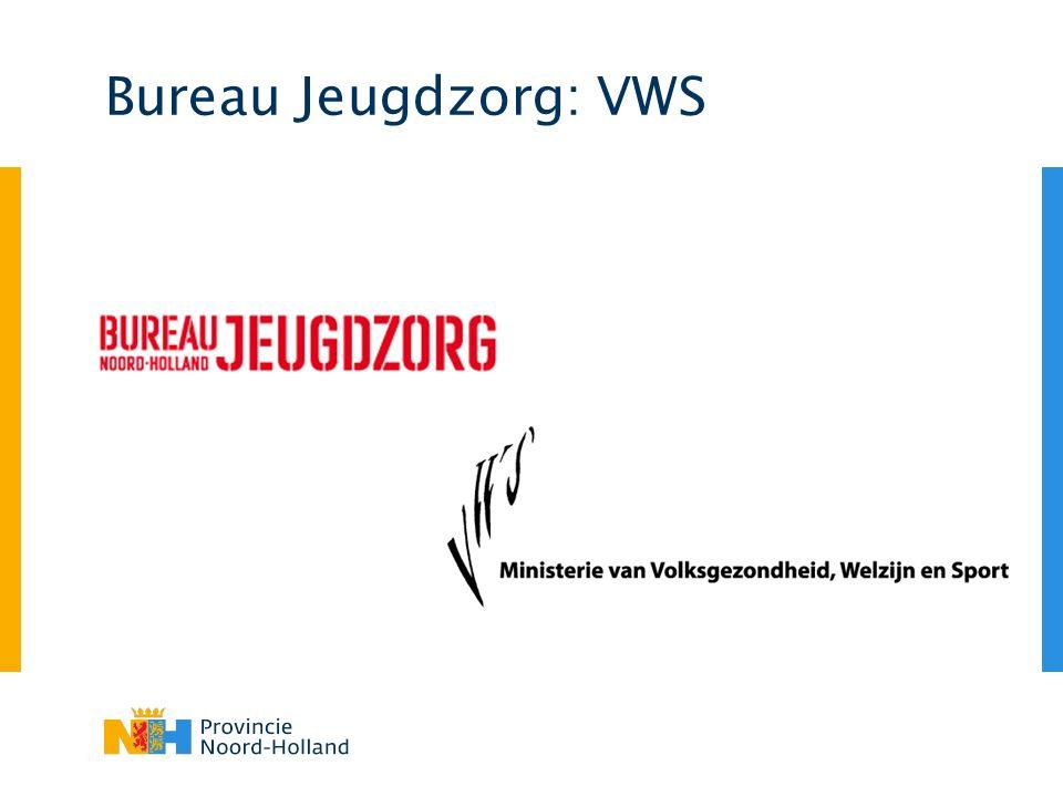 Bureau Jeugdzorg: VWS