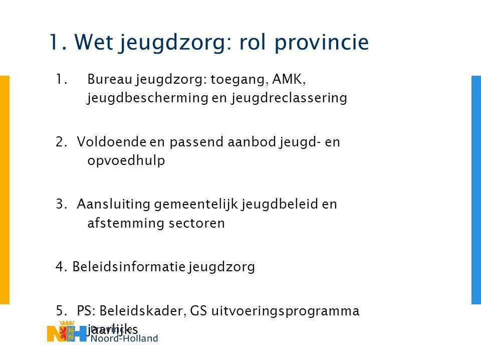 1. Wet jeugdzorg: rol provincie 1.Bureau jeugdzorg: toegang, AMK, jeugdbescherming en jeugdreclassering 2. Voldoende en passend aanbod jeugd- en opvoe