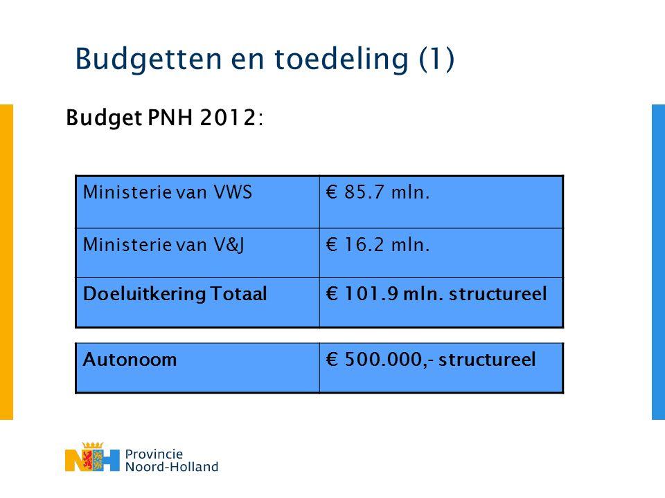 Budgetten en toedeling (1) Budget PNH 2012: Ministerie van VWS€ 85.7 mln.