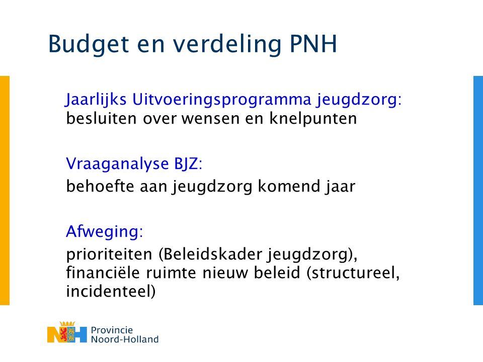 Budget en verdeling PNH Jaarlijks Uitvoeringsprogramma jeugdzorg: besluiten over wensen en knelpunten Vraaganalyse BJZ: behoefte aan jeugdzorg komend jaar Afweging: prioriteiten (Beleidskader jeugdzorg), financiële ruimte nieuw beleid (structureel, incidenteel)