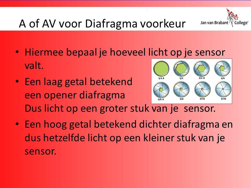 A of AV voor Diafragma voorkeur Hiermee bepaal je hoeveel licht op je sensor valt.