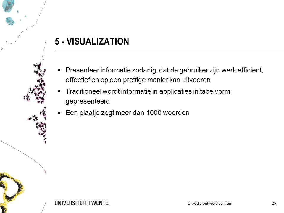 5 - VISUALIZATION  Presenteer informatie zodanig, dat de gebruiker zijn werk efficient, effectief en op een prettige manier kan uitvoeren  Tradition