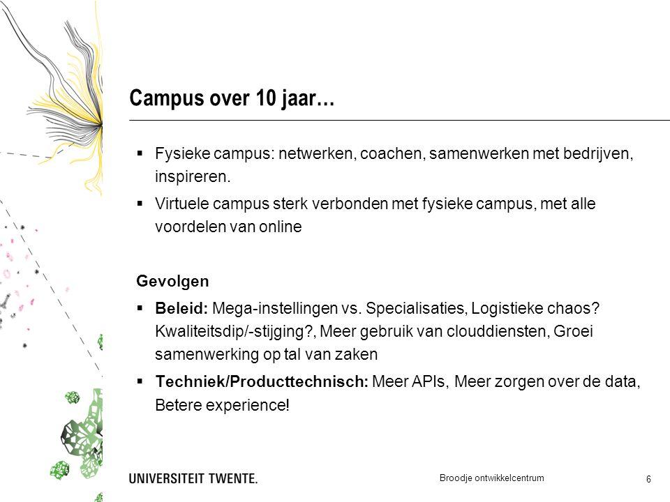 Campus over 10 jaar… Broodje ontwikkelcentrum 6  Fysieke campus: netwerken, coachen, samenwerken met bedrijven, inspireren.  Virtuele campus sterk v