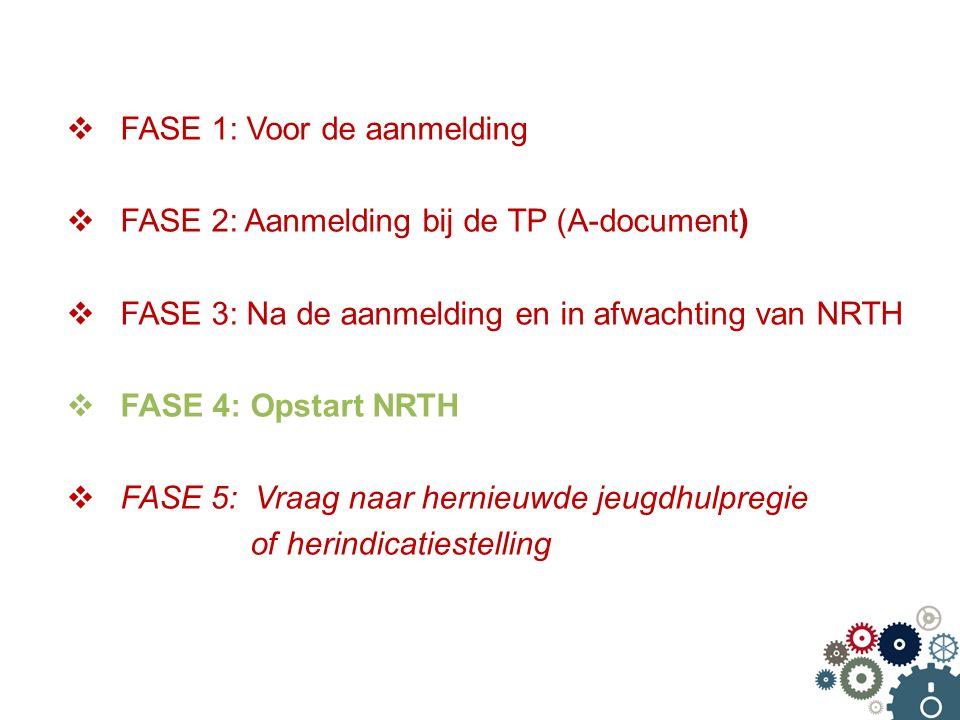  FASE 1: Voor de aanmelding  FASE 2: Aanmelding bij de TP (A-document)  FASE 3: Na de aanmelding en in afwachting van NRTH  FASE 4: Opstart NRTH  FASE 5: Vraag naar hernieuwde jeugdhulpregie of herindicatiestelling