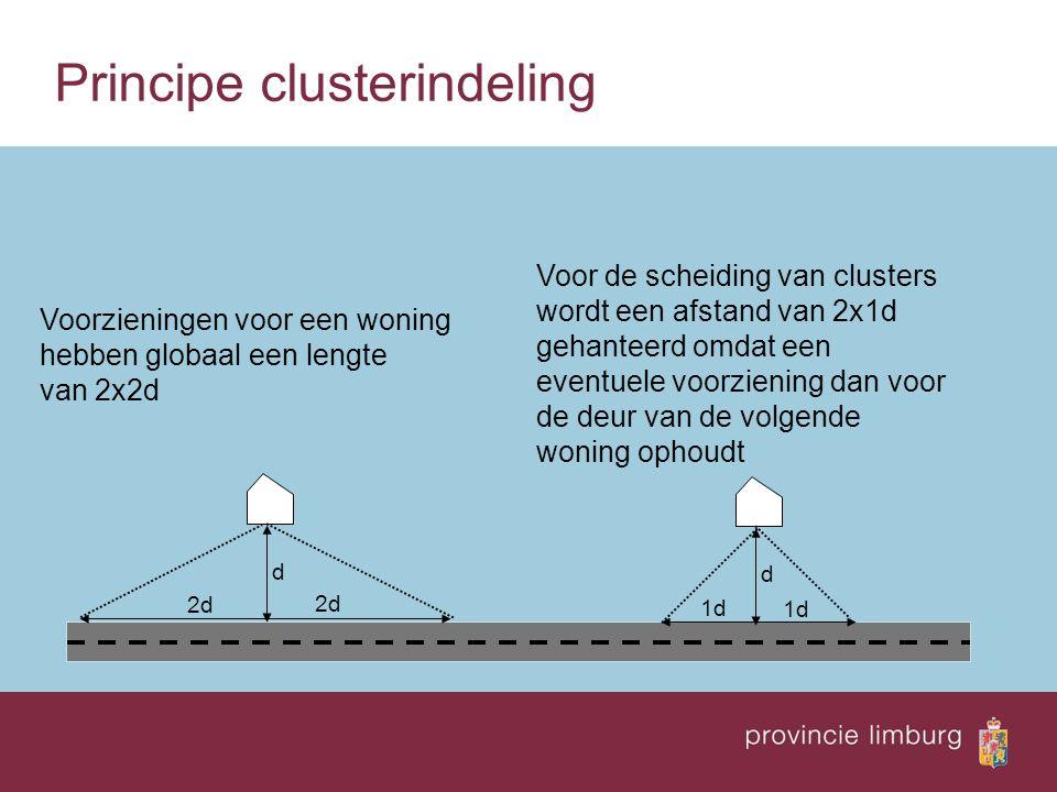Principe clusterindeling d 2d Voorzieningen voor een woning hebben globaal een lengte van 2x2d d 1d Voor de scheiding van clusters wordt een afstand van 2x1d gehanteerd omdat een eventuele voorziening dan voor de deur van de volgende woning ophoudt