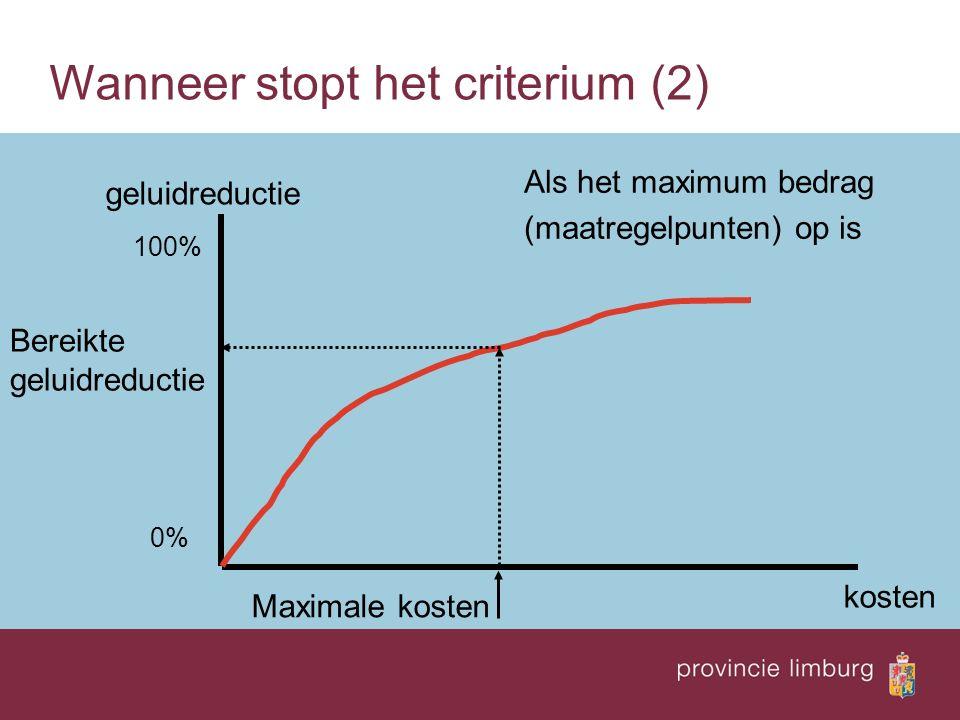 Wanneer stopt het criterium (2) kosten geluidreductie 100% 0% Als het maximum bedrag (maatregelpunten) op is Maximale kosten Bereikte geluidreductie