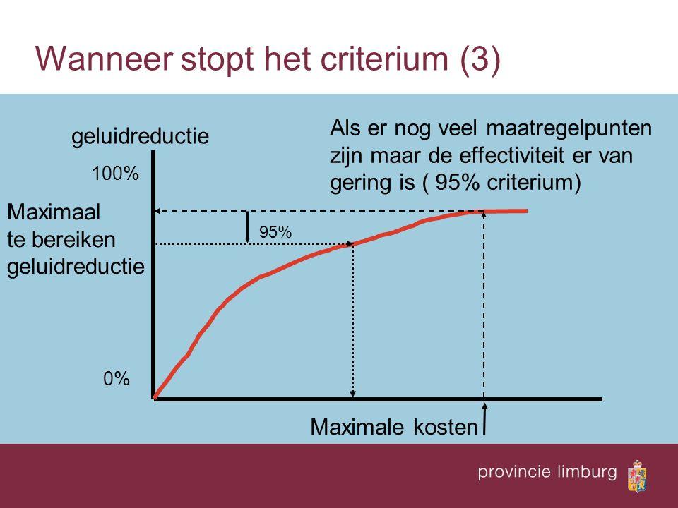 Wanneer stopt het criterium (3) geluidreductie 100% 0% 95% Als er nog veel maatregelpunten zijn maar de effectiviteit er van gering is ( 95% criterium) Maximale kosten Maximaal te bereiken geluidreductie