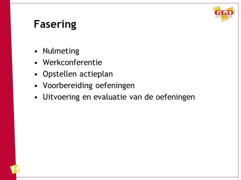 11 Fasering Nulmeting Werkconferentie Opstellen actieplan Voorbereiding oefeningen Uitvoering en evaluatie van de oefeningen