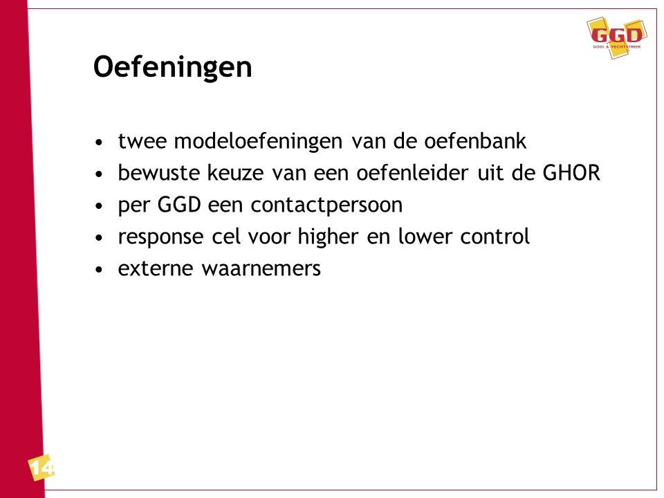 14 Oefeningen twee modeloefeningen van de oefenbank bewuste keuze van een oefenleider uit de GHOR per GGD een contactpersoon response cel voor higher en lower control externe waarnemers