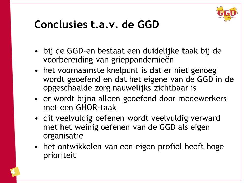 4 Conclusies t.a.v. de GGD bij de GGD-en bestaat een duidelijke taak bij de voorbereiding van grieppandemieën het voornaamste knelpunt is dat er niet