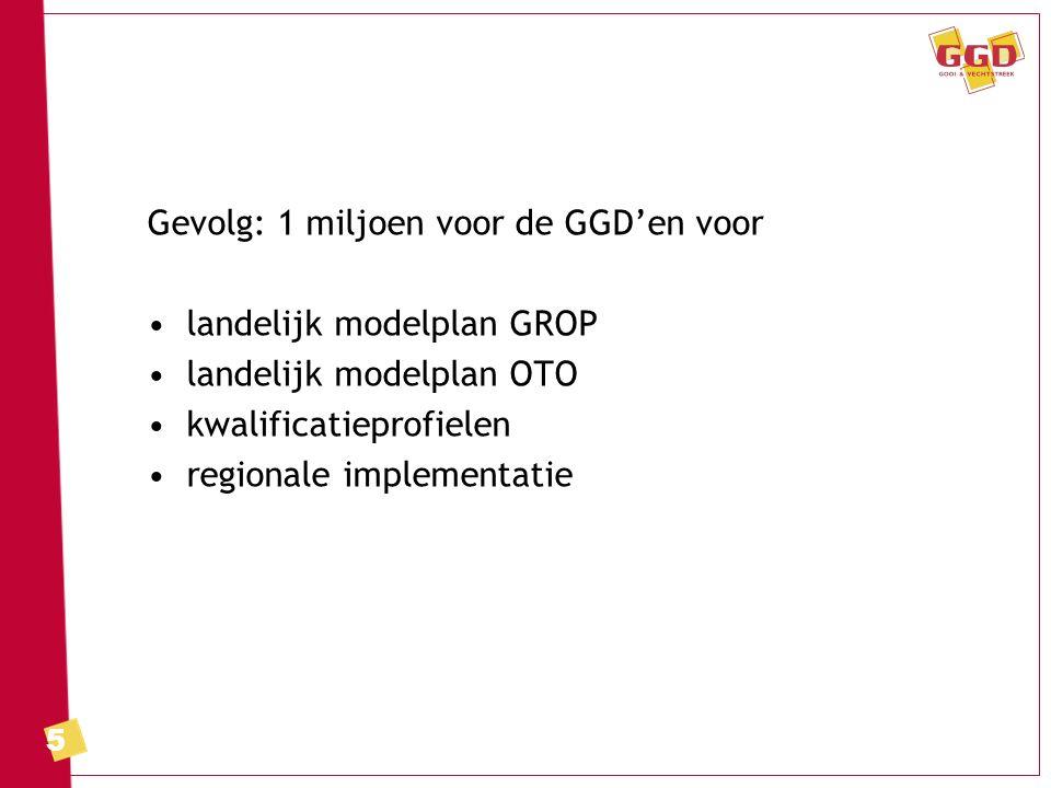 5 Gevolg: 1 miljoen voor de GGD'en voor landelijk modelplan GROP landelijk modelplan OTO kwalificatieprofielen regionale implementatie