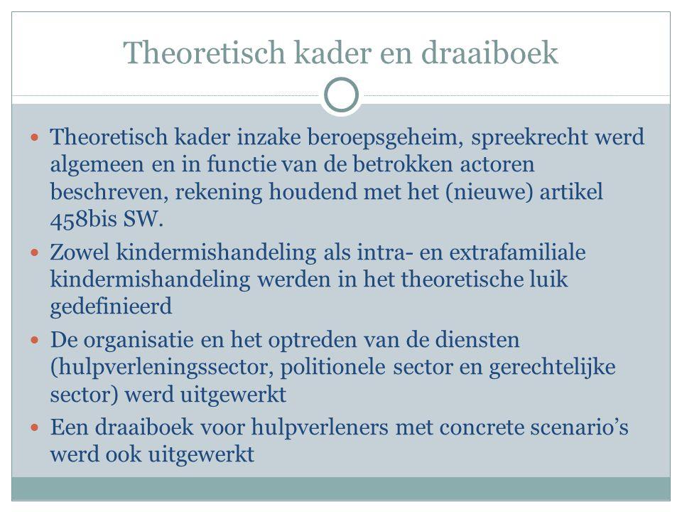 Theoretisch kader en draaiboek Theoretisch kader inzake beroepsgeheim, spreekrecht werd algemeen en in functie van de betrokken actoren beschreven, rekening houdend met het (nieuwe) artikel 458bis SW.