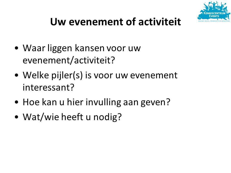 Uw evenement of activiteit Waar liggen kansen voor uw evenement/activiteit.