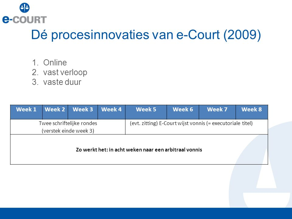 Dé procesinnovaties van e-Court (2009) 1.Online 2.vast verloop 3.vaste duur Week 1Week 2Week 3Week 4Week 5Week 6Week 7Week 8 Twee schriftelijke rondes (verstek einde week 3) (evt.