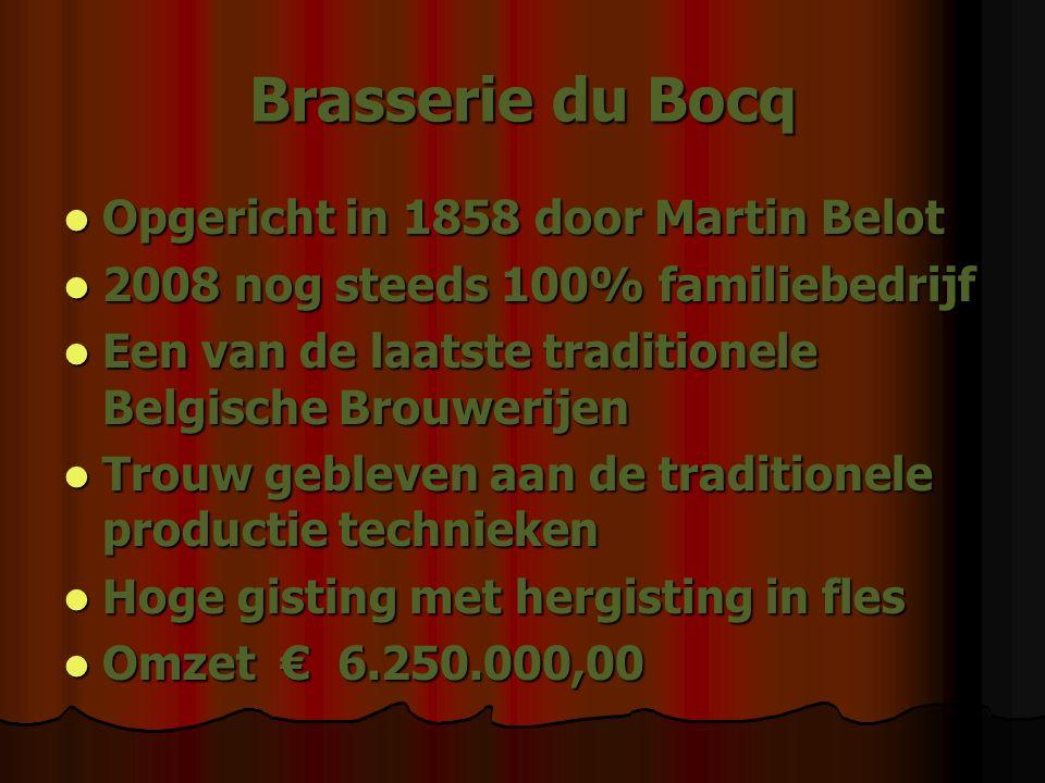 Brasserie du Bocq Opgericht in 1858 door Martin Belot Opgericht in 1858 door Martin Belot 2008 nog steeds 100% familiebedrijf 2008 nog steeds 100% fam