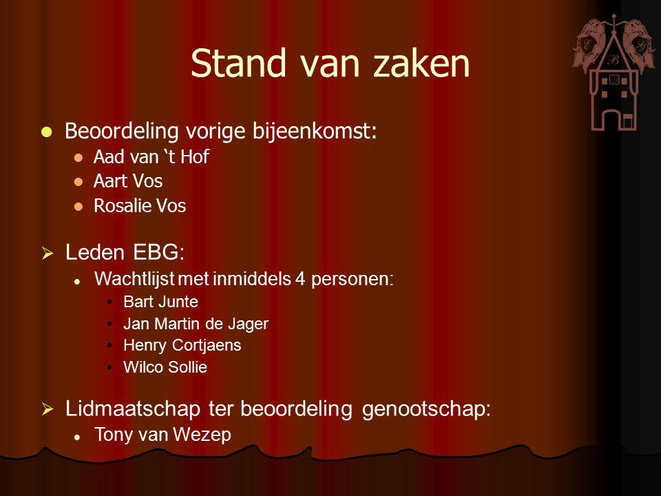 Stand van zaken Beoordeling vorige bijeenkomst: Aad van 't Hof Aart Vos Rosalie Vos  Leden EBG: Wachtlijst met inmiddels 4 personen: Bart Junte Jan M