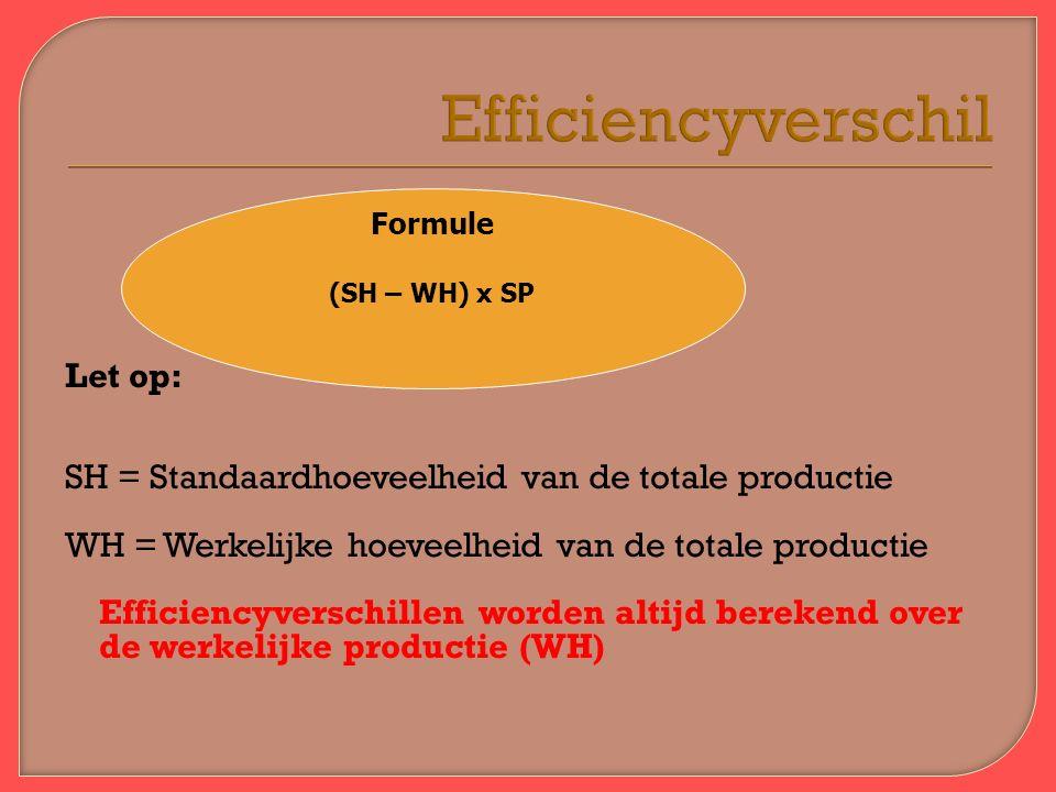 Efficiencyverschil Let op: SH = Standaardhoeveelheid van de totale productie WH = Werkelijke hoeveelheid van de totale productie Efficiencyverschillen worden altijd berekend over de werkelijke productie (WH) Formule (SH – WH) x SP