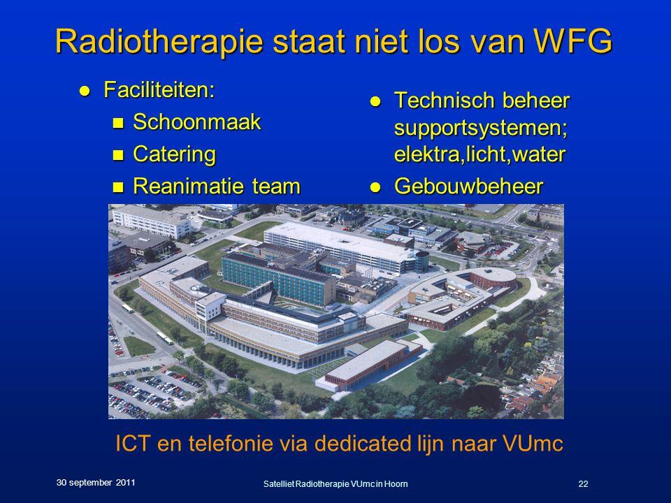 Satelliet Radiotherapie VUmc in Hoorn22 30 september 2011 Radiotherapie staat niet los van WFG l Faciliteiten: n Schoonmaak n Catering n Reanimatie team l Technisch beheer supportsystemen; elektra,licht,water l Gebouwbeheer ICT en telefonie via dedicated lijn naar VUmc
