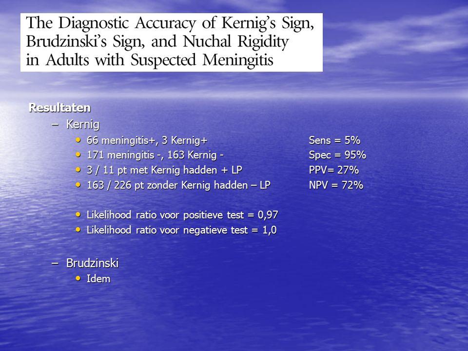 Resultaten –Kernig 66 meningitis+, 3 Kernig+ Sens = 5% 66 meningitis+, 3 Kernig+ Sens = 5% 171 meningitis -, 163 Kernig - Spec = 95% 171 meningitis -, 163 Kernig - Spec = 95% 3 / 11 pt met Kernig hadden + LP PPV= 27% 3 / 11 pt met Kernig hadden + LP PPV= 27% 163 / 226 pt zonder Kernig hadden – LP NPV = 72% 163 / 226 pt zonder Kernig hadden – LP NPV = 72% Likelihood ratio voor positieve test = 0,97 Likelihood ratio voor positieve test = 0,97 Likelihood ratio voor negatieve test = 1,0 Likelihood ratio voor negatieve test = 1,0 –Brudzinski Idem Idem