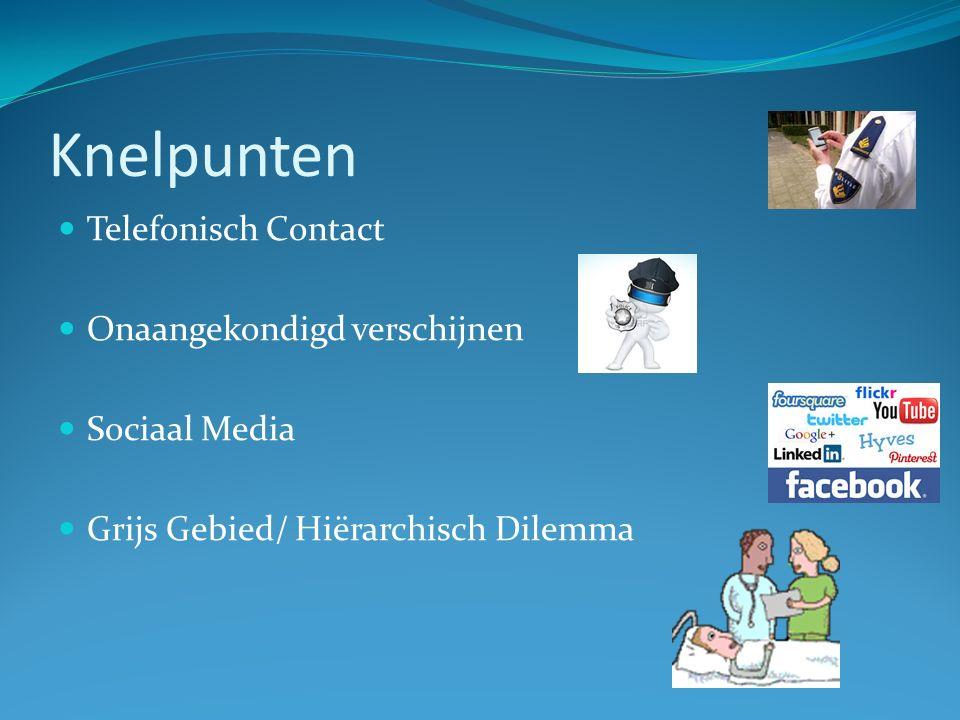Knelpunten Telefonisch Contact Onaangekondigd verschijnen Sociaal Media Grijs Gebied/ Hiërarchisch Dilemma