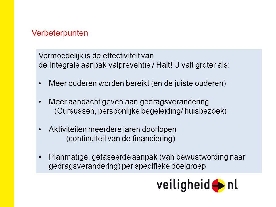 Verbeterpunten Vermoedelijk is de effectiviteit van de Integrale aanpak valpreventie / Halt.