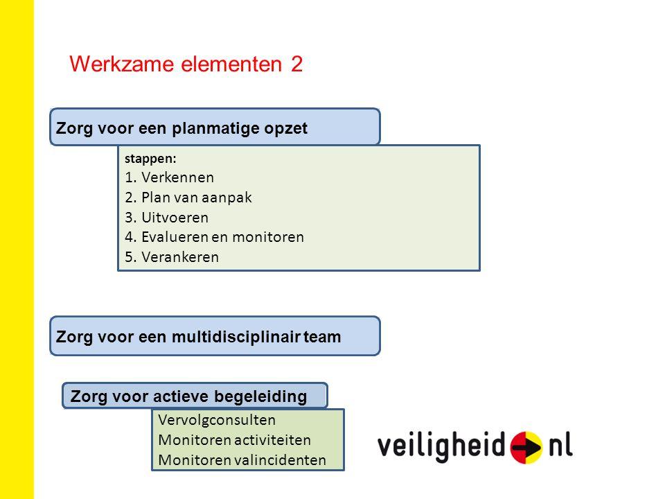 Werkzame elementen 2 Zorg voor een planmatige opzet stappen: 1.