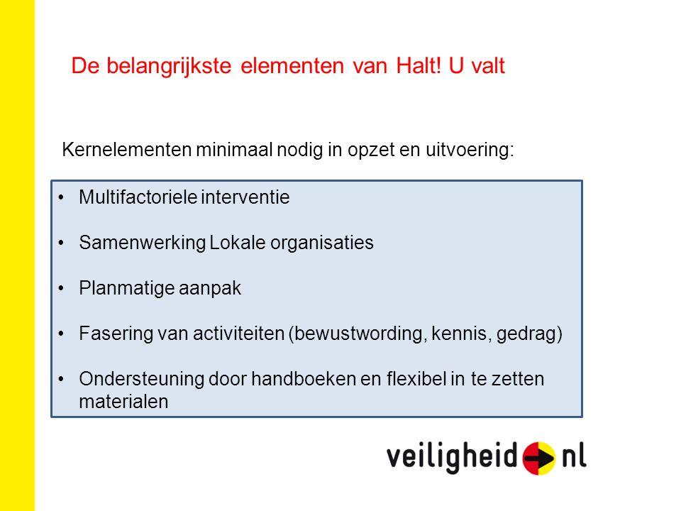 De belangrijkste elementen van Halt.