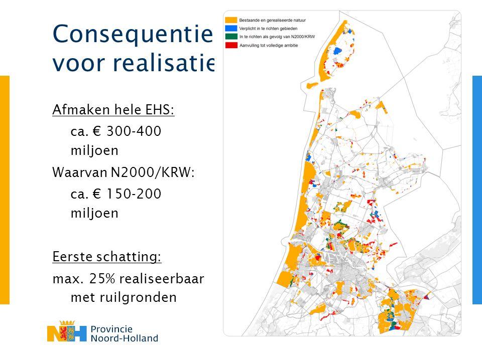 Consequenties voor realisatie Afmaken hele EHS: ca. € 300-400 miljoen Waarvan N2000/KRW: ca. € 150-200 miljoen Eerste schatting: max. 25% realiseerbaa