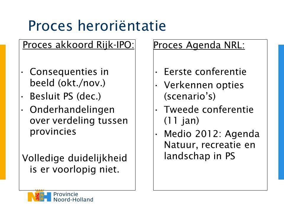 Proces heroriëntatie Proces akkoord Rijk-IPO: Consequenties in beeld (okt./nov.) Besluit PS (dec.) Onderhandelingen over verdeling tussen provincies Volledige duidelijkheid is er voorlopig niet.