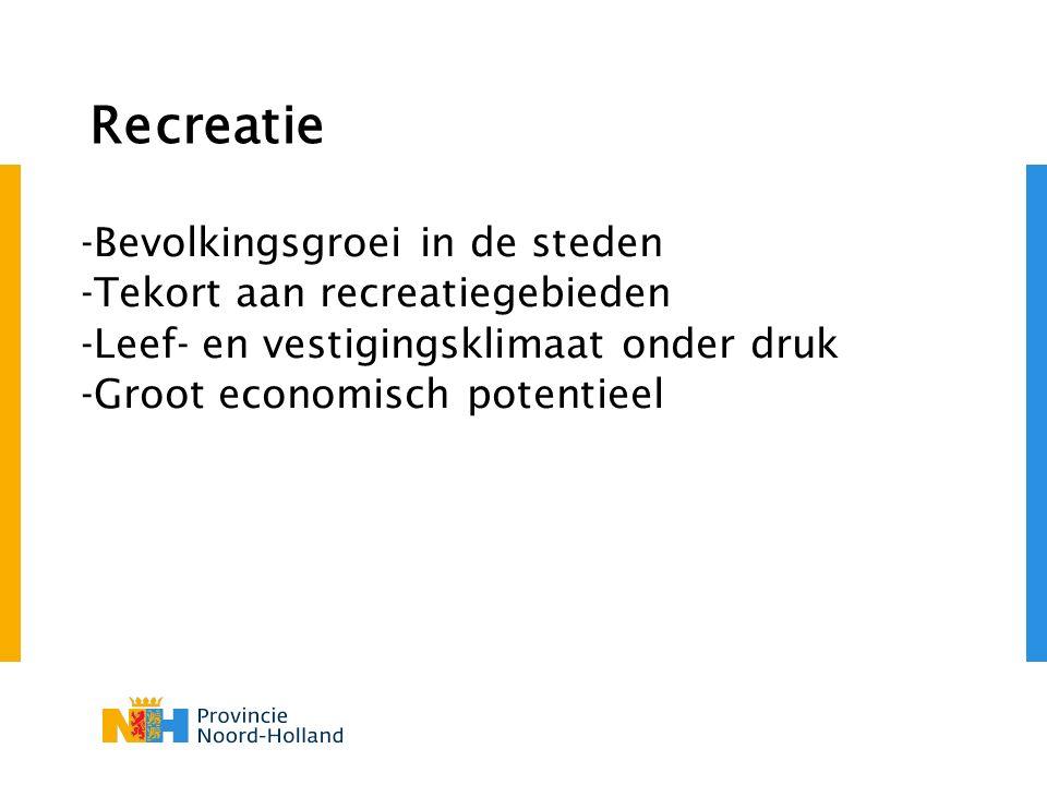 Recreatie -Bevolkingsgroei in de steden -Tekort aan recreatiegebieden -Leef- en vestigingsklimaat onder druk -Groot economisch potentieel