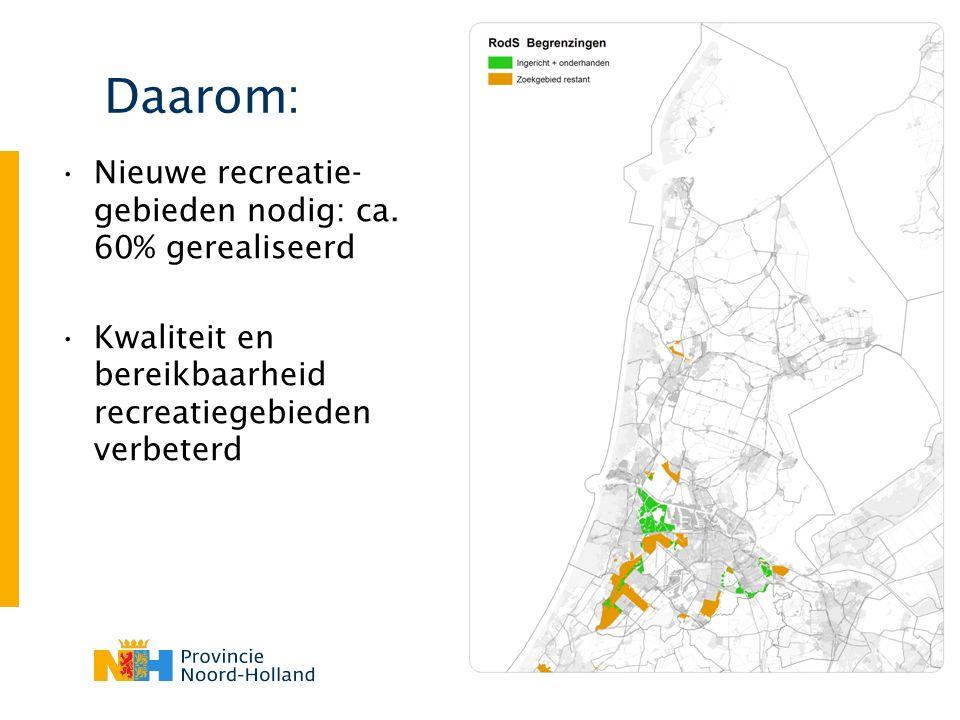 Daarom: Nieuwe recreatie- gebieden nodig: ca. 60% gerealiseerd Kwaliteit en bereikbaarheid recreatiegebieden verbeterd