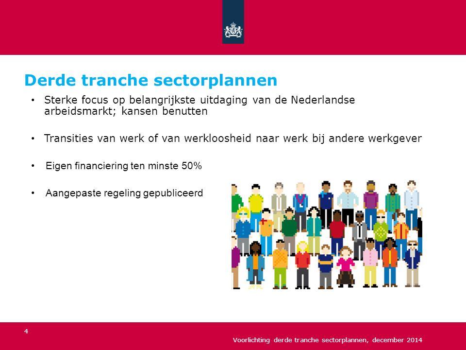 4 Derde tranche sectorplannen Sterke focus op belangrijkste uitdaging van de Nederlandse arbeidsmarkt; kansen benutten Transities van werk of van werkloosheid naar werk bij andere werkgever Eigen financiering ten minste 50% Aangepaste regeling gepubliceerd Voorlichting derde tranche sectorplannen, december 2014