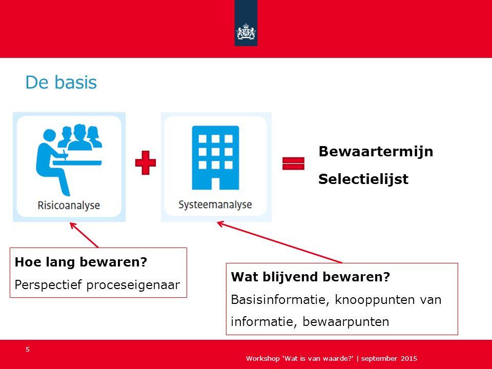 De basis Workshop Wat is van waarde? | september 2015 5 Bewaartermijn Selectielijst Hoe lang bewaren.