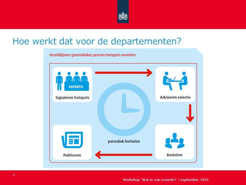 Hoe werkt dat voor de departementen? Workshop Wat is van waarde? | september 2015 7