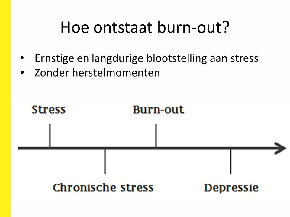 Hoe ontstaat burn-out Ernstige en langdurige blootstelling aan stress Zonder herstelmomenten