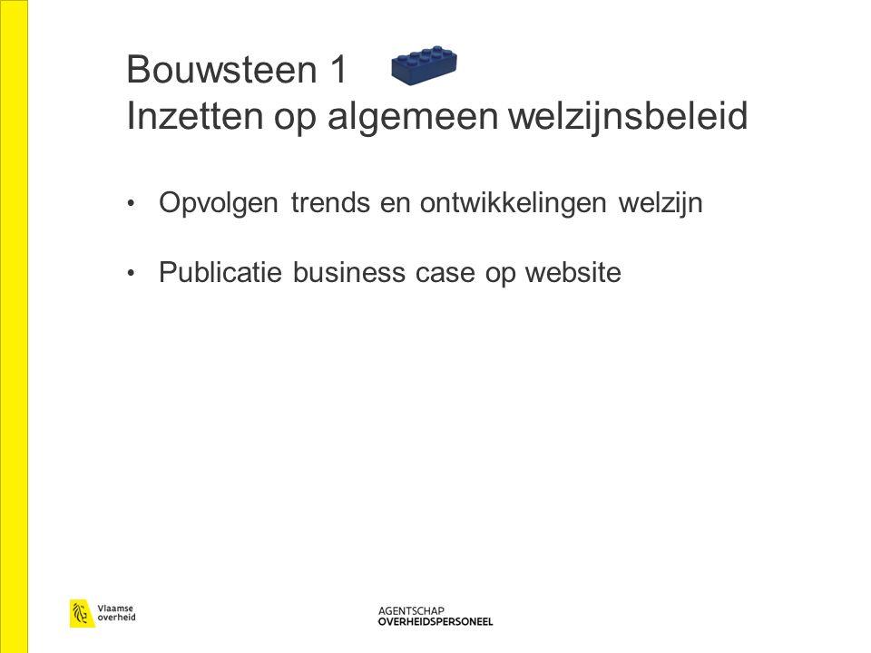 Bouwsteen 1 Inzetten op algemeen welzijnsbeleid Opvolgen trends en ontwikkelingen welzijn Publicatie business case op website